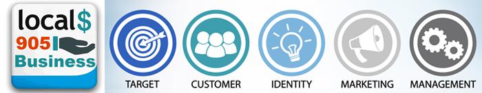 905 Business.com