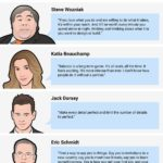 Successful Entrepreneurs Share their Wisdom