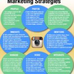 Instagram Marketing Suggestions for small business