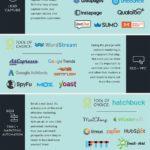 64 Small Business Tools to Prevent Marketing Madness – 905business.com