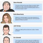 Advice from Successful Entreprepreneurs